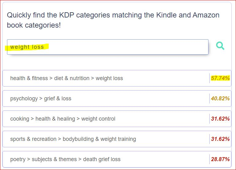 kdp categories for weight loss